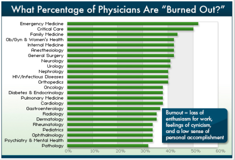 Physician_Burnout