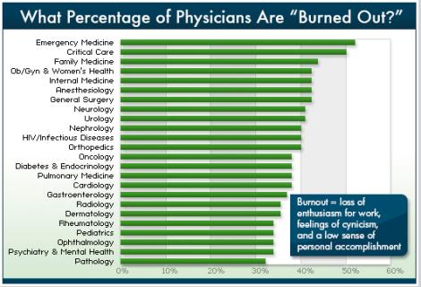 Physician_Burnout